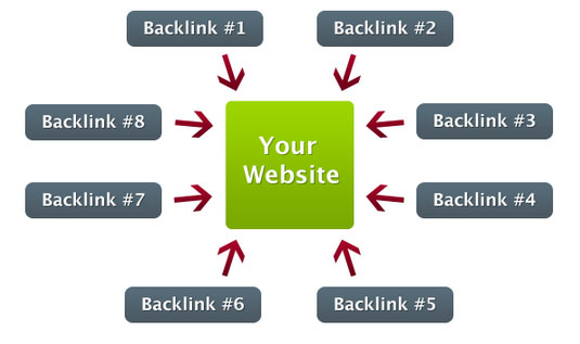 understanding-backlinks-diagram