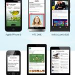 all viewports for responsive design